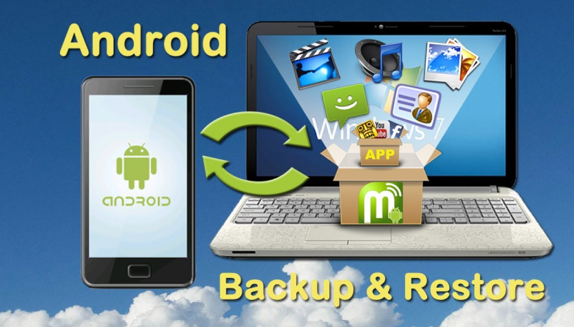 Backup Android Devices