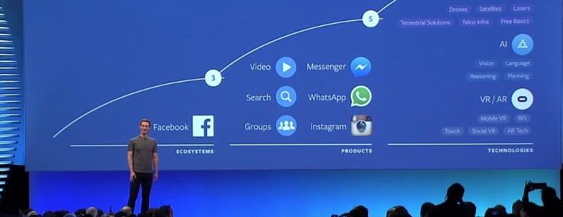Facebook Group Calls