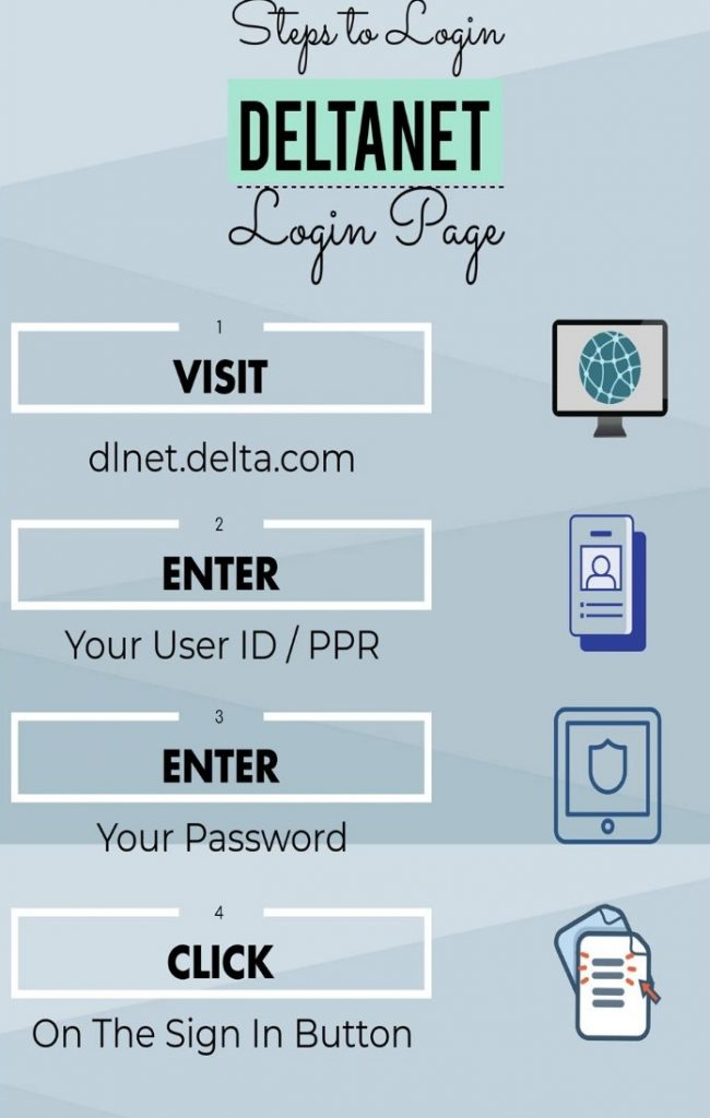 DeltaNet Extranet and What is the Process to Login